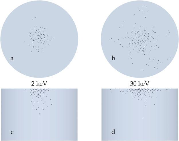These images correspond to the cross sections of Figure 2 in that the sputtered material is after 425 impacts. Figure 5.