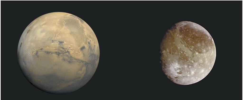 Why are small icy moons more geologically active than small rocky planets? Rocky Planets vs.