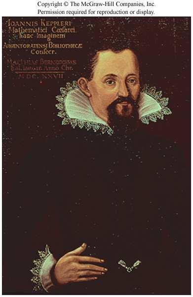 Johannes Kepler (1571-1630) Upon Tycho s death, his data passed to Kepler, his young assistant Using the very precise Mars data, Kepler showed the orbit to be an ellipse Johannes Kepler (1571-1630)