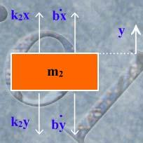 about its center of mass, kg m α : angular acceleration of the body, rad / s.