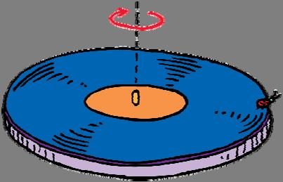 10.2 Rotational Speed The turntable around its axis while a ladybug sitting at its edge - around the same axis. 10.