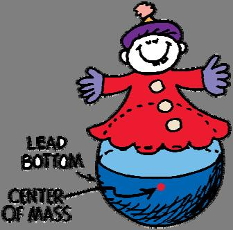 11.3 Center of Mass The center of mass of the