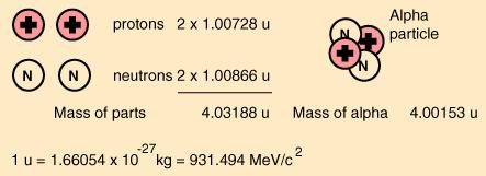 Nuclear Binding Energy Nuclei are made up of protons and neutrons, but the mass of a nucleus is always less than the sum