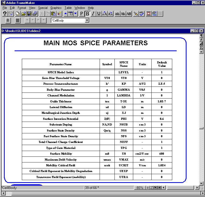 Main MOS SPICE Parameters