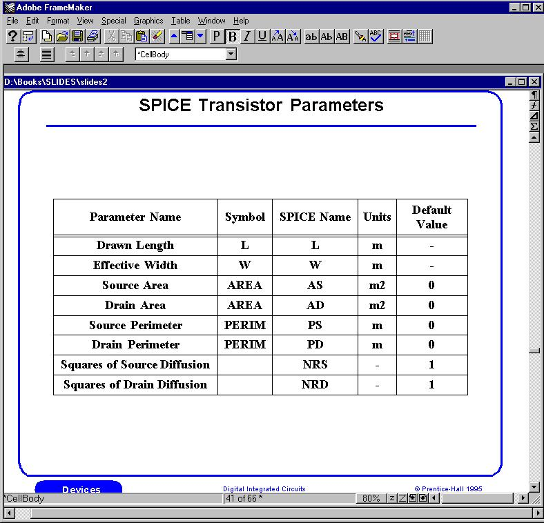 SPICE Transistors Parameters