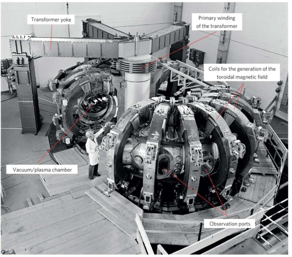 Textor Tokamak (Julich, Germany) courtesy