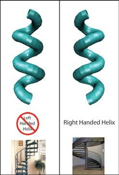 Please see figure t the right fr the crrect lcatin f these helices. (Helices are clred salmn n the mdel and n the figure t the right.
