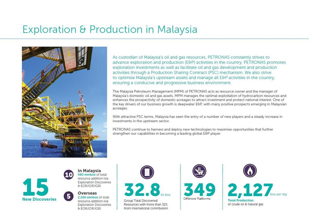 Malaysia & PETRONAS 14 New Discoveries 529 MMBOE Resource