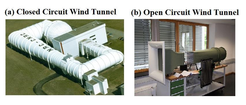 Design, Analytical Analysis, Instrumentation and Flow Simulation of Sub-Sonic Open Wind tunnels are designed for a specific purpose and speed range.