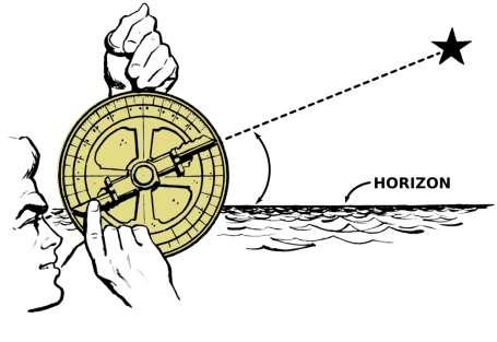 Mapping the Stars Astrolabe is an instrument