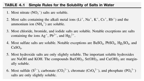 Molarity Molarity (M) = moles of solute per volume of solution in liters: M = molarity = moles of solute liters of solution 6 moles of