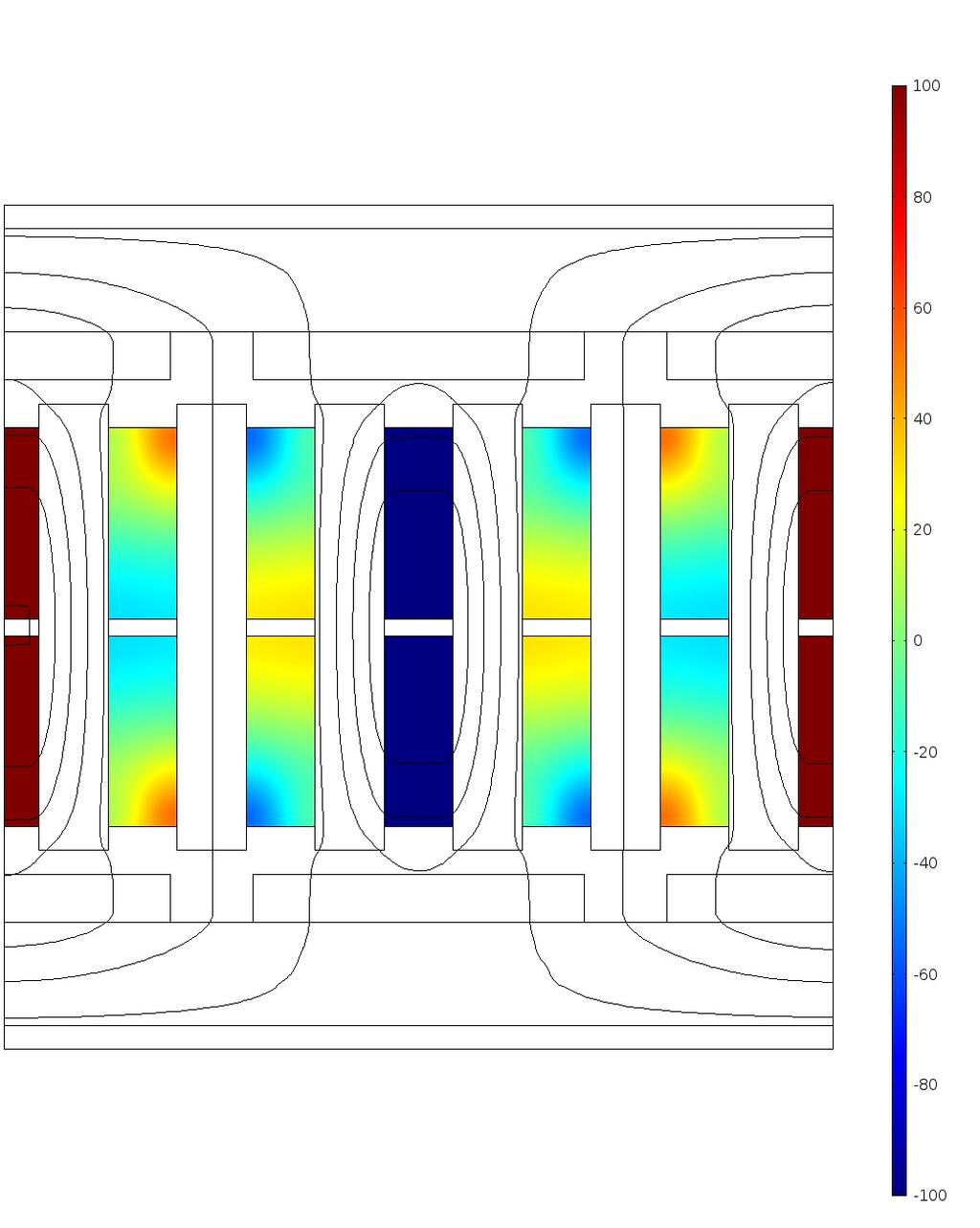 Analysis Of A Novel Coil Design For Axial Flux Machines Pdf Synchronizing Selections Between Solidworksr And Comsol Multiphysics Master Thesis Sigbjrn Lomheim Spring 2013 31 Fig 70 Proximity Effect Without Iron