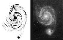 What is the nature of the spiral arms? 6.