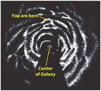 interstellar dust Spiral arms can be