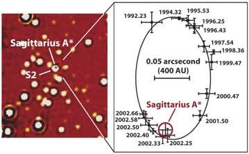 object (MACHO) microlensing Milky Way Galaxy near-infrared rotation curve RR Lyrae variable Sagittarius A*