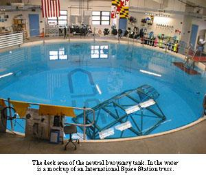 Neutral Buoyancy Tanks Neutral buoyancy is useful for