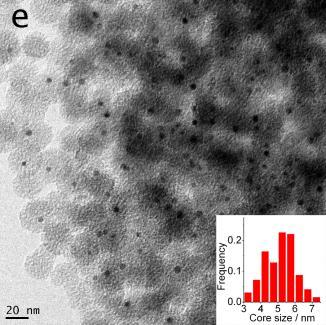 Au@m-SiO 2-30nm BET surface area (m 2 /g) Pore size (nm) Pore