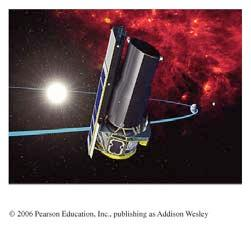 Infrared telescopes operate like visible-light telescopes but need to