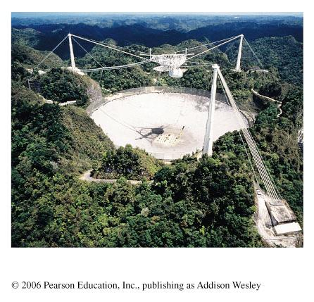 Timing Example: Transits and Eclipses Radio Telescopes Arecibo telescope (305 meter) A radio telescope is like a giant mirror that reflects radio