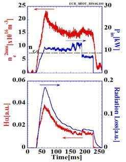 effective power absorption density (P abs ), and squared refractive index