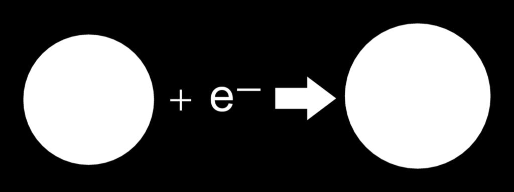 The electron affinity is most favorable toward NE or upper right corner of periodic table since these atoms will have the greatest tendency to attract electrons.