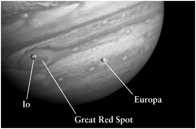 The observations Galilean transits Each Galilean satellite crosses in front of Jupiter The satellite s shadow is often obvious on Jupiter Galileanoccultations Each Galilean satellite crosses behind
