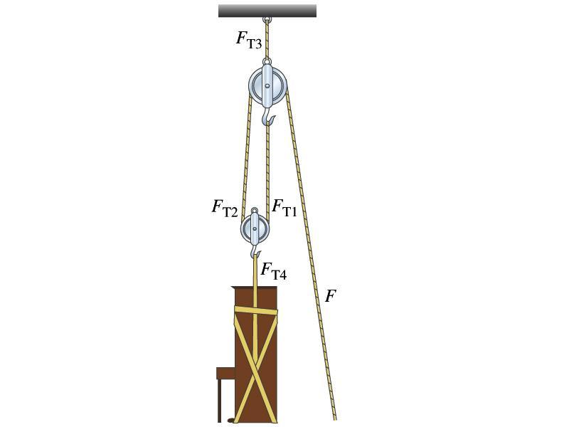 Problem 5: Pulley A piano of mass M is lifted using the shown pulley mechanism. Assume that all ropes shown in the picture are massless and exactly vertical. a) What is the tension (force) F T4?