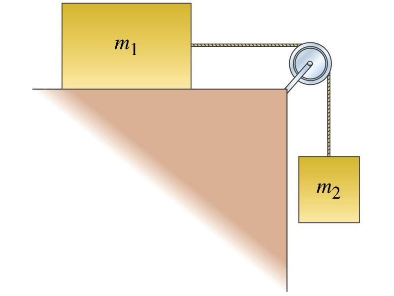 Problem 9: Blocks and Forces A block of mass m 1 is at rest on a smooth horizontal surface, connected by an un-stretchable cord that passes over a pulley to a second block of mass m 2, which hangs