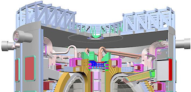 The Next Step: ITER ITER (International Thermonuclear Experimental Reactor) Mission: Demonstrate