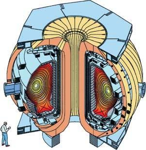 Two Strategies To Create This Configuration Tokamak Stellarator Courtesy of Elsevier, Inc.
