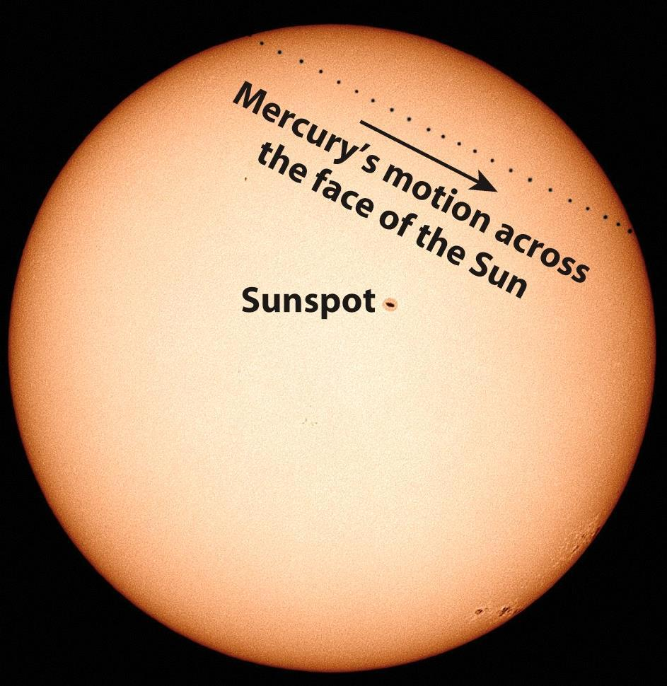 Solar Transit Transits occur about twelve times a century when the