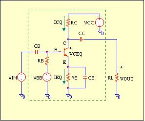 à 7. DESIGN OF AC-COUPLED BJT AMPLIFIERS FOR MAXIMUM UNDISTORTED VOLTAGE SWING Figure.