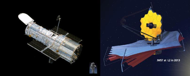 Hubble & James Webb to same scale Astronaut JWST is 7 tons and fits