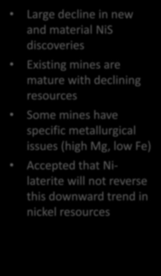 mines have specific metallurgical issues (high Mg, low Fe) Accepted