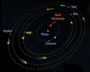 Could there be any hazards for the New Horizons spacecraft when it flies through the Pluto system on 14 July 2015?