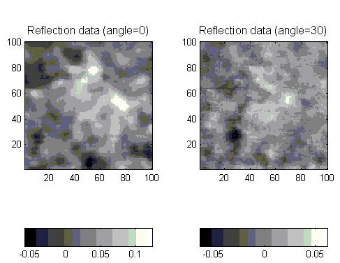 We analyze reflection data at two incidence angles in the Glitne field, North Sea.