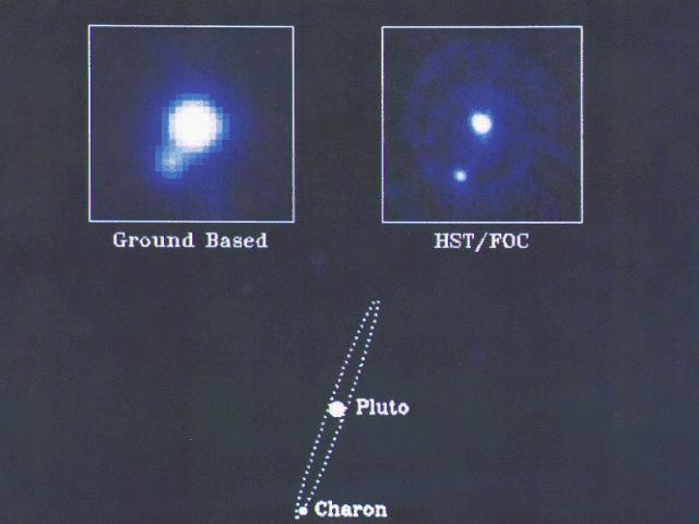 Discovered in 1978 by Jim Christy. Prior to that it was thought that Pluto was much larger since the images of Charon and Pluto were blurred together.