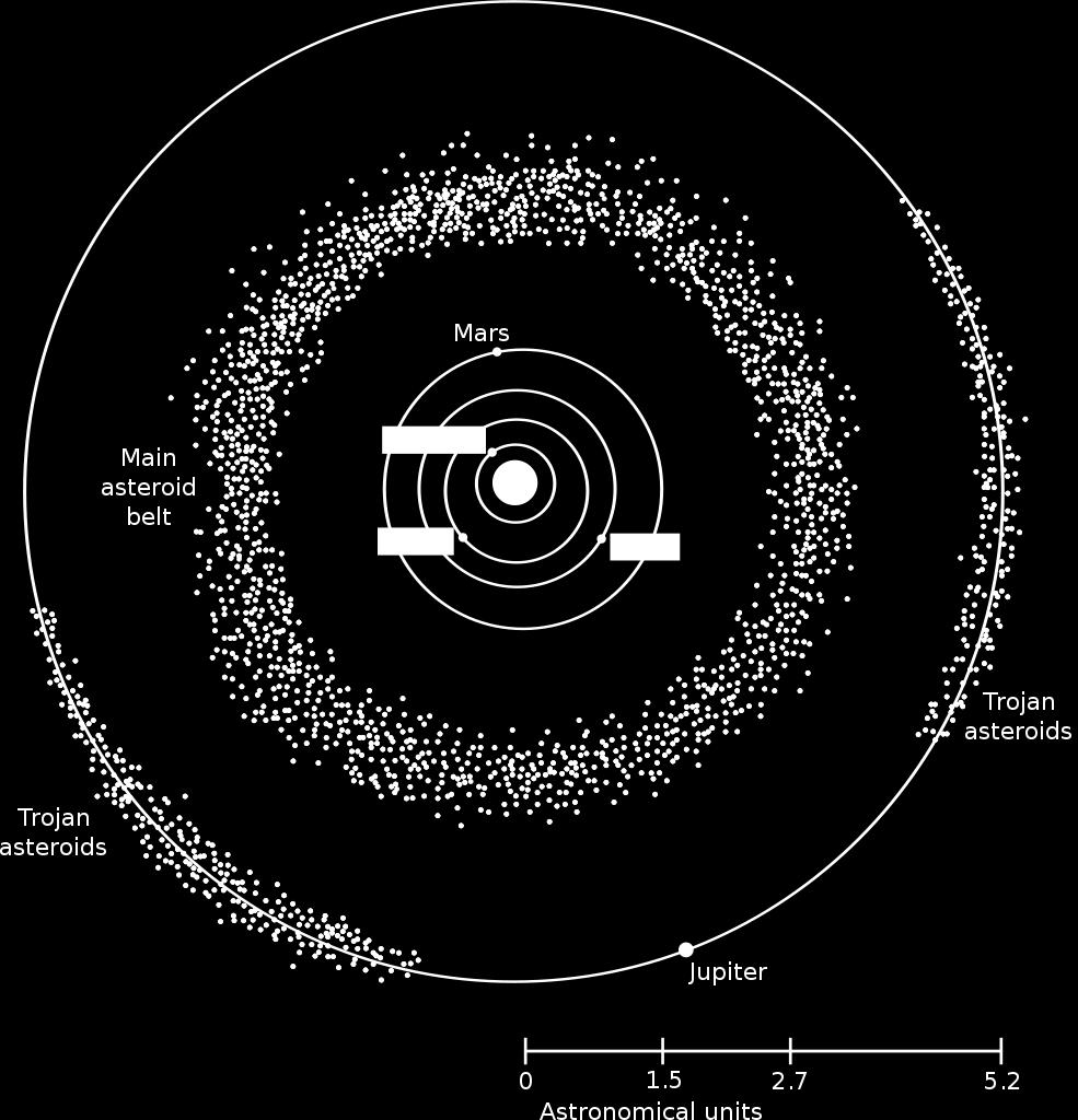 Scientists are particularly interested in Apollo Asteroids because they are more likely to make impact with Earth. There are two other groups of asteroids called Trojan Asteroids.
