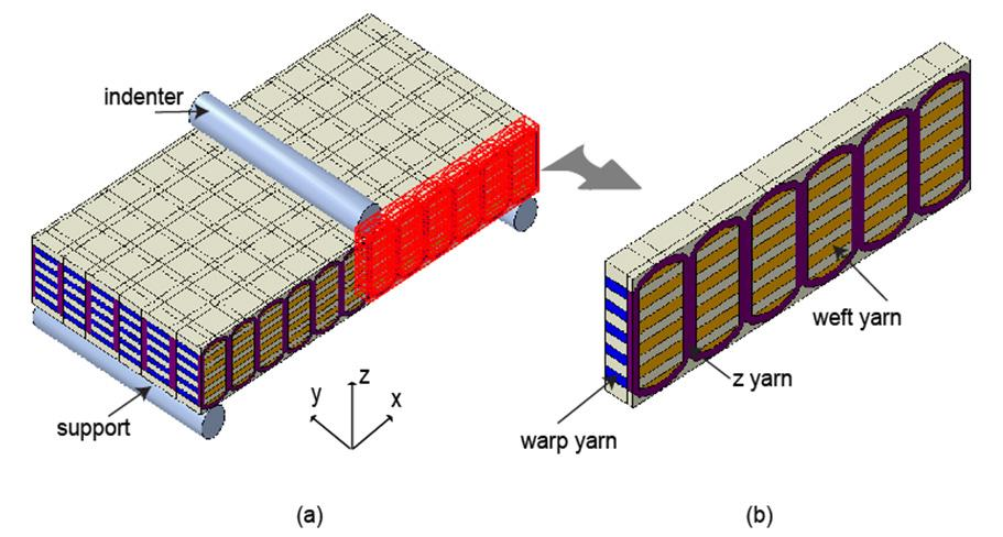 Finite Element Analysis of Delamination 69 response of the specimens by reducing their stiffness significantly.