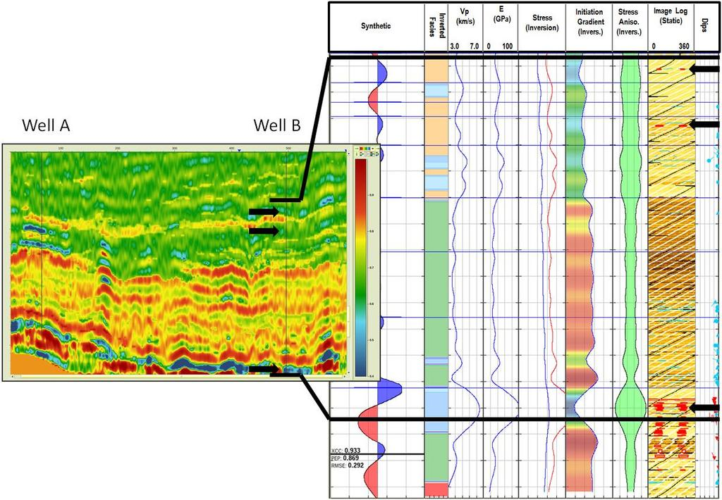 10 Figure 10: Comparison of predicted fracture initiation pressure and the observation of drilling induced tensile fractures in Well B.