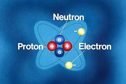 PART A STANDARD MODEL OF THE ATOM Target 1 List, label, and describe the parts of an atom. A. Remember from earlier that matter is anything made of. B.