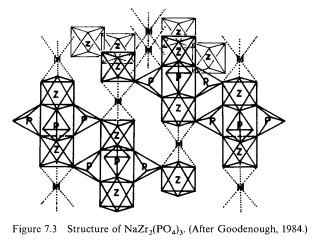 07 ev Na + Ion Conductors Na 3 Zr PSi O 1 (NASICON) Framework of corner sharing ZrO 6 octhahedra and PO 4 /SiO 4 tetrahedra Na + ions occupy trigonal prismatic and octahedral sites, ¼ of the Na +