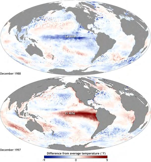 EL NIÑO/SOUTHERN OSCILLATION (ENSO) What is El Niño?