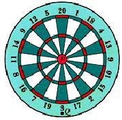 12. A dart is thrown horizontally toward the bull's eye, point P on the dart board, with an initial speed of 9.50 m/s. It hits at point Q on the rim, vertically below P, 0.17 s later.
