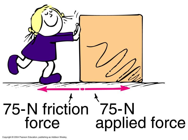 Frictional Forces Friction always opposes the