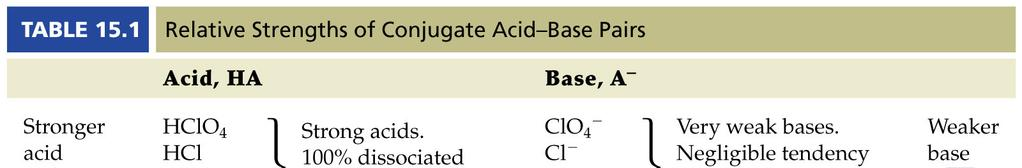 It is very important to remember to use the K a value of the conjugate acid of the weak base. To find the K b of HCO 3, we must use the the Ka value of the conjugate acid: H 2 CO 3.