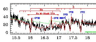 Quasar Winds Warm Absorber Narrow X-ray lines Tori & Winds, Leicester 14 September 2004 Narrow