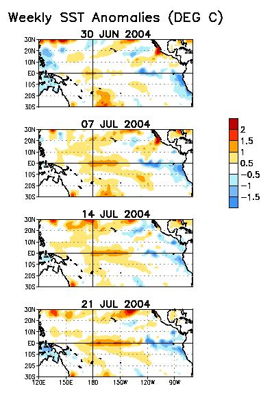 Evolution of SST Departure Patterns in the Last 4 Weeks During July 2004 positive SST anomalies increased in the central equatorial Pacific, where departures greater than +1 C (+1.