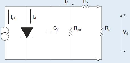 photodiode Equivalent circuit
