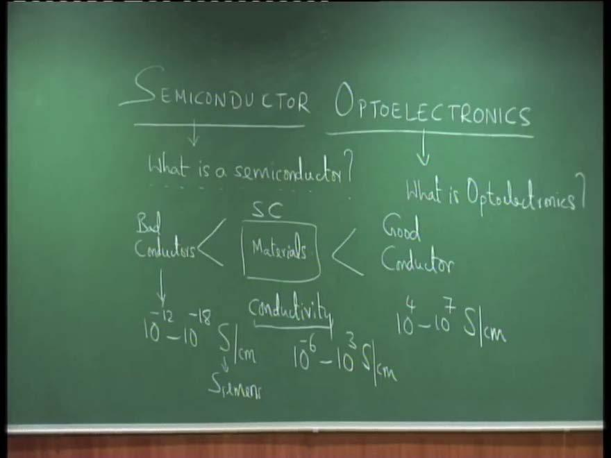 Semiconductor Optoelectronics Prof. M. R.